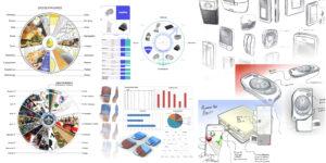 Purpose Driven Design