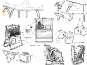 user centered design of medical products
