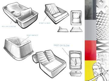 identifying design opportunities